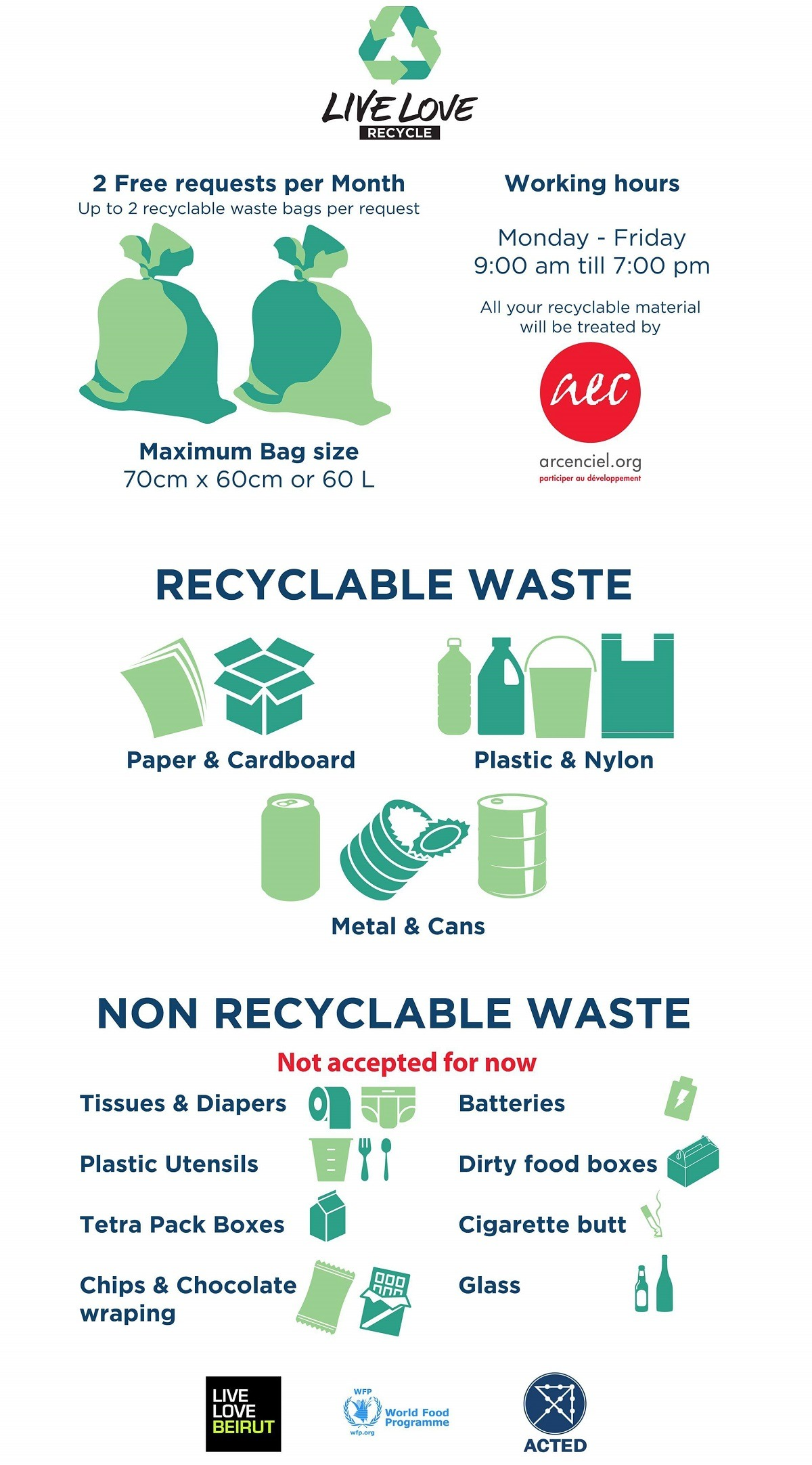 Live Love Recycle Information